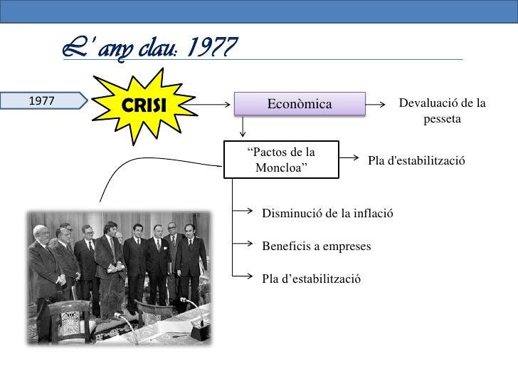 La Constitució de1978 i l'estat de lesautonomies