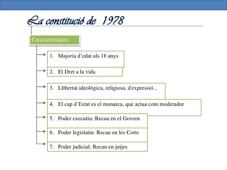 Procés preauotonòmic   Desig dautogovern de bascos i catalans, manifestat el 11 de Setembre   El govern de Suárez va inici...