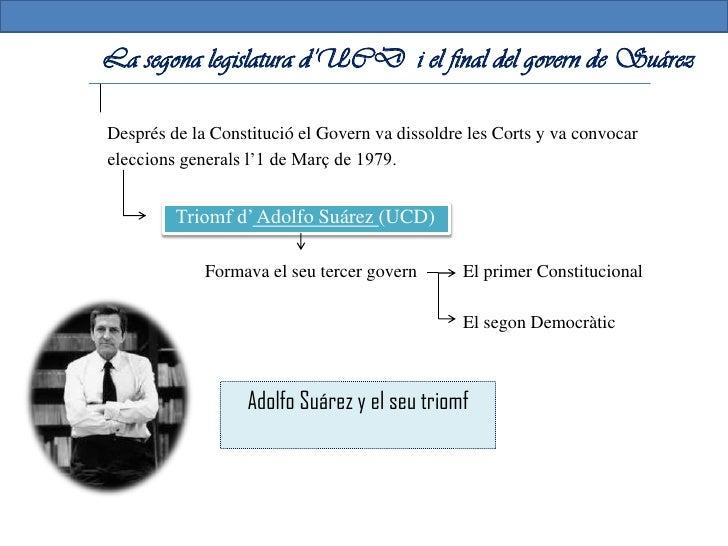 La segona legislatura d'UCD i el final del govern de Suárez Primeres eleccions municipals democràtiques (1979)Convocatòria...