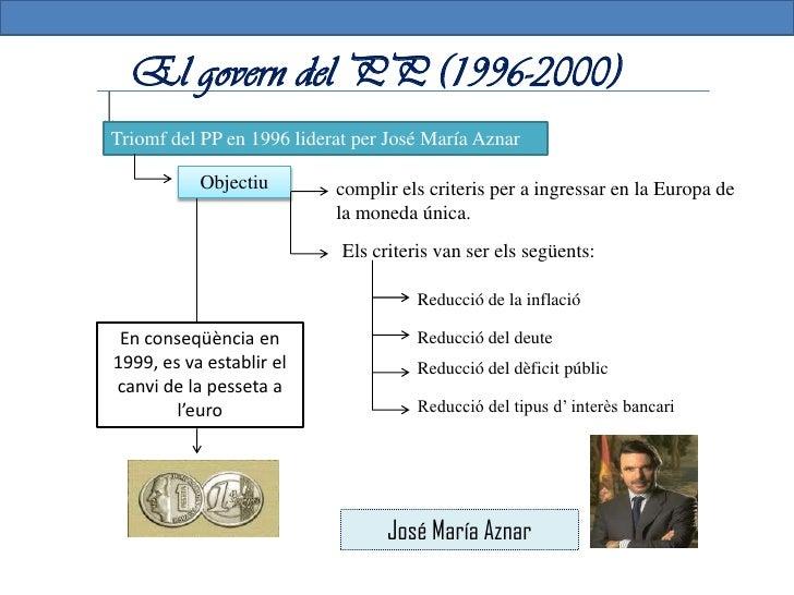El govern del PP (1996-2000)El problema vasc i el terrorisme de ETA        Els atemptats es van dirigir, aquesta vegada, c...