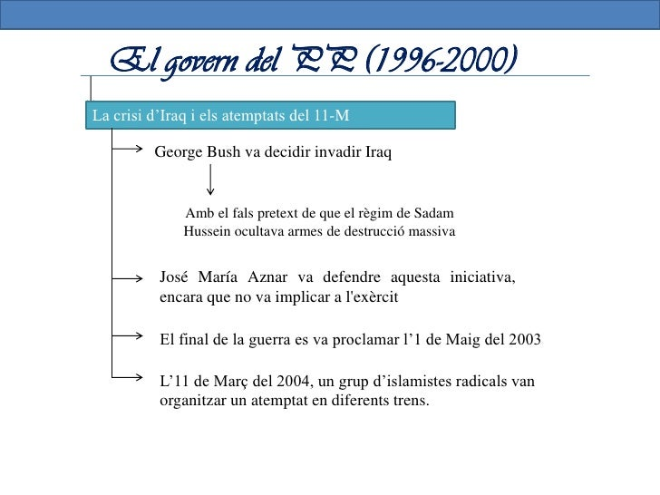 La segona etapa socialista (des de 2004)President José Luis Rodríguez Zapatero       Retorn de les tropes espanyoles desti...