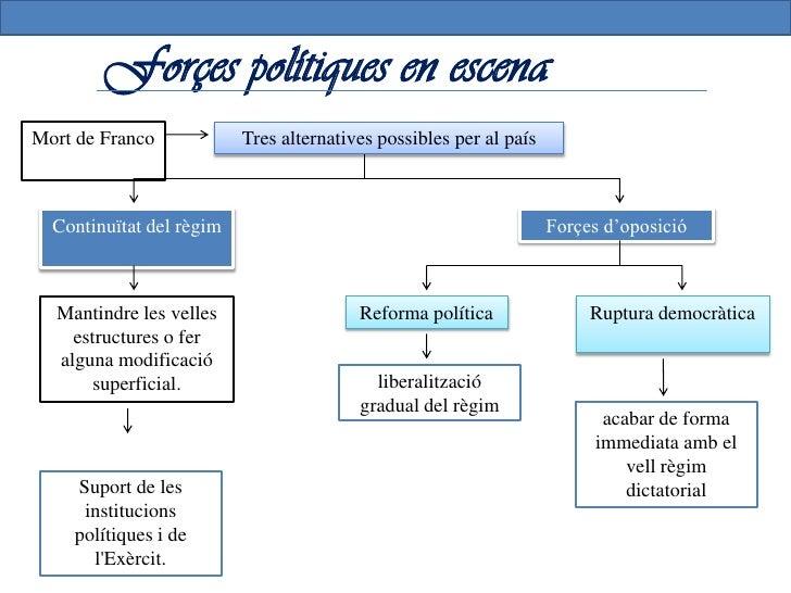 El paper del reiFranco           Va educar a Juan Carlos I                                                  President del ...