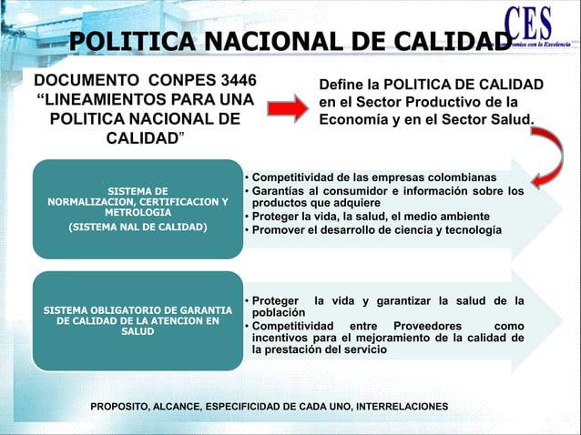 """POLITICA NACIONAL DE CALIDAD DOCUMENTO CONPES 3446 """"LINEAMIENTOS PARA UNA POLITICA NACIONAL DE CALIDAD"""" Define la POLITICA..."""