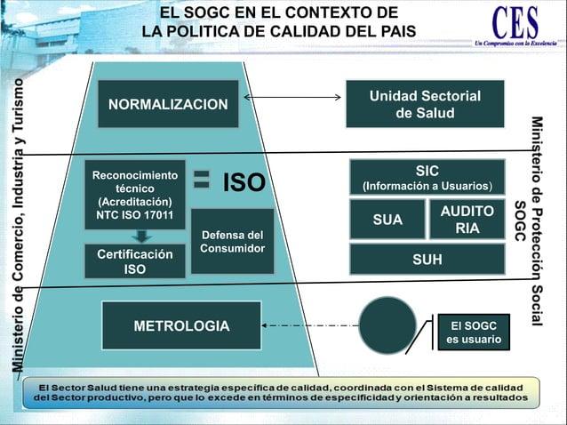 METROLOGIA NORMALIZACION Reconocimiento técnico (Acreditación) NTC ISO 17011 Certificación ISO Defensa del Consumidor ISO ...