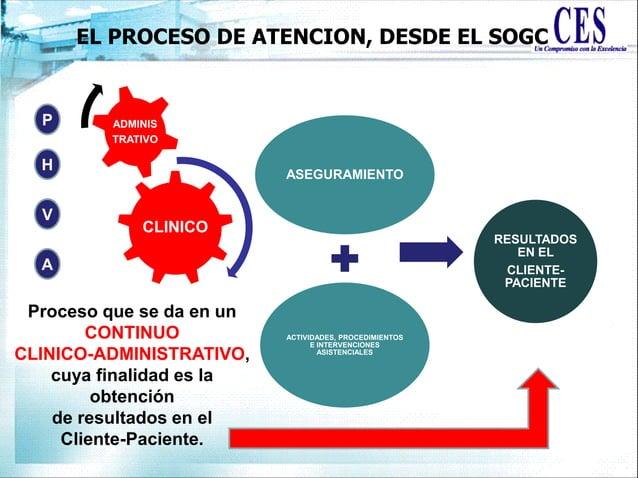 EL PROCESO DE ATENCION, DESDE EL SOGC CLINICO ADMINIS TRATIVO Proceso que se da en un CONTINUO CLINICO-ADMINISTRATIVO, cuy...