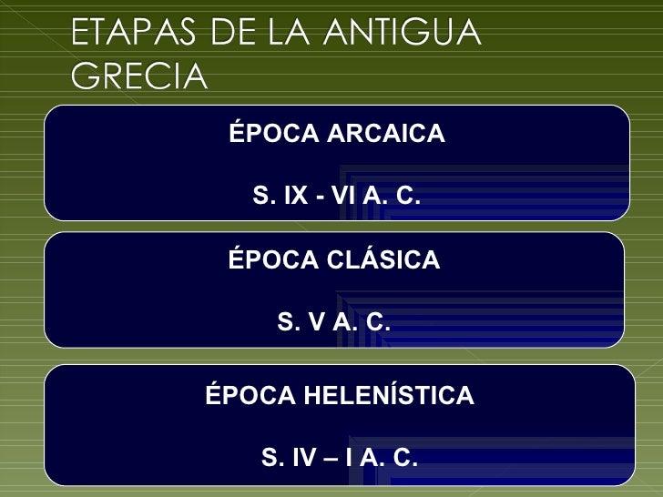 Historia de grecia clasica for Epoca clasica