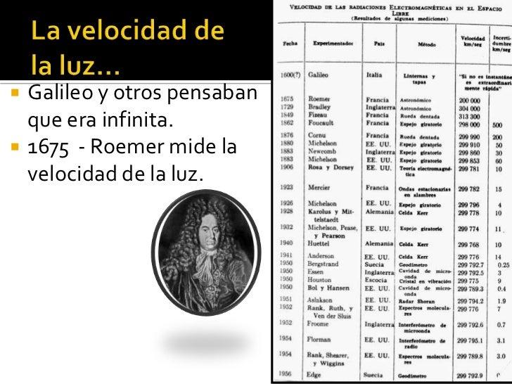    Galileo y otros pensaban    que era infinita.   1675 - Roemer mide la    velocidad de la luz.