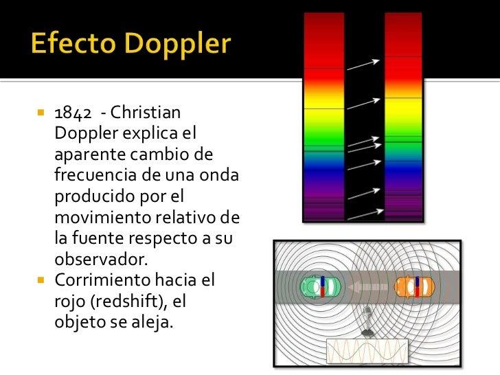  1842 - Christian  Doppler explica el  aparente cambio de  frecuencia de una onda  producido por el  movimiento relativo ...
