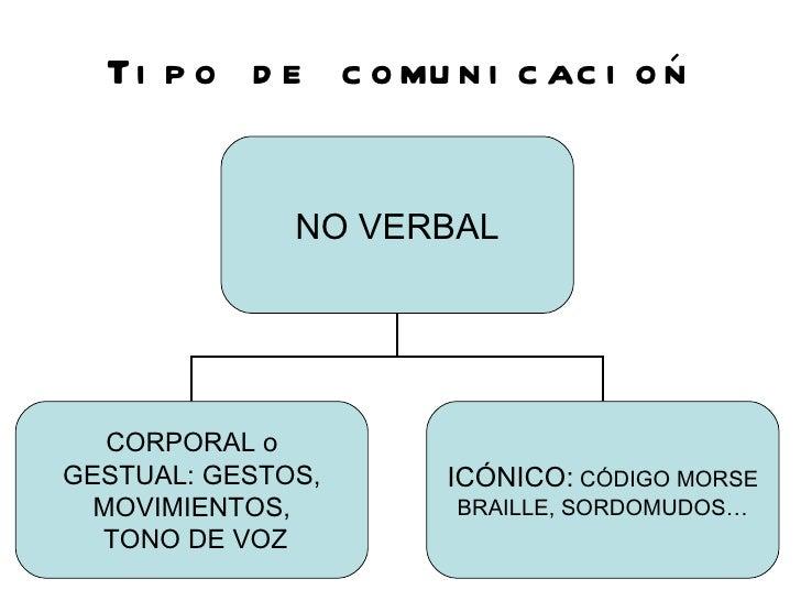 Historia de la comunicación social GRUPO 9 Slide 3