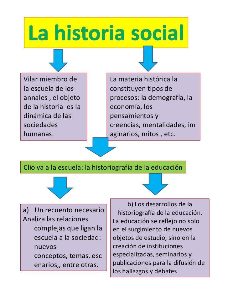 Vilar miembro de             La materia histórica lala escuela de los            constituyen tipos deannales , el objeto  ...