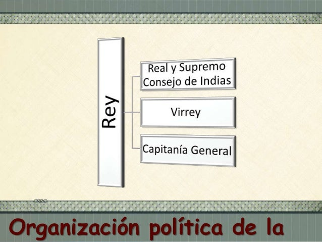 En México gobernaron 63 virreyes nombrados por el rey de España, el primero fue Antonio de Mendoza; el último, Juan O'Don...