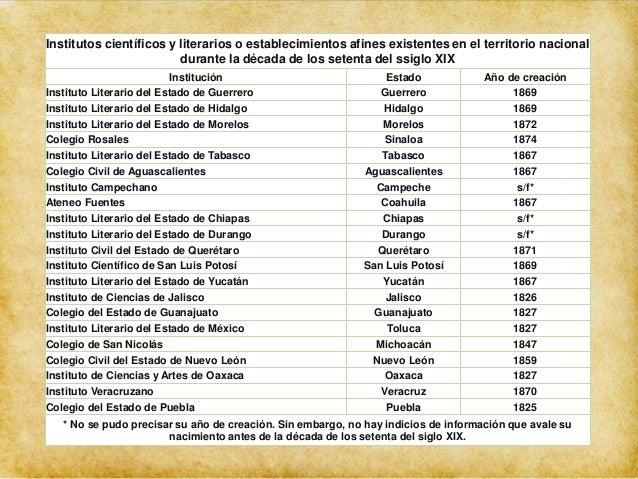 Características generales de la educación • El plan de enseñanza comprendía lectura, escritura, gramática castellana, arit...