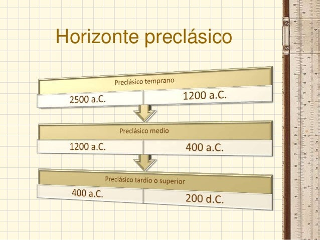 Horizonte preclásico