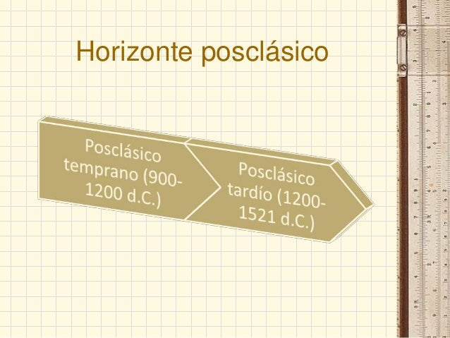 Horizonte posclásico