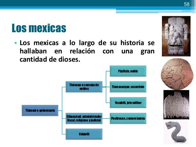 58  Los mexicas • Los mexicas a lo largo de su historia se hallaban en relación con una gran cantidad de dioses. Pipiltzin...