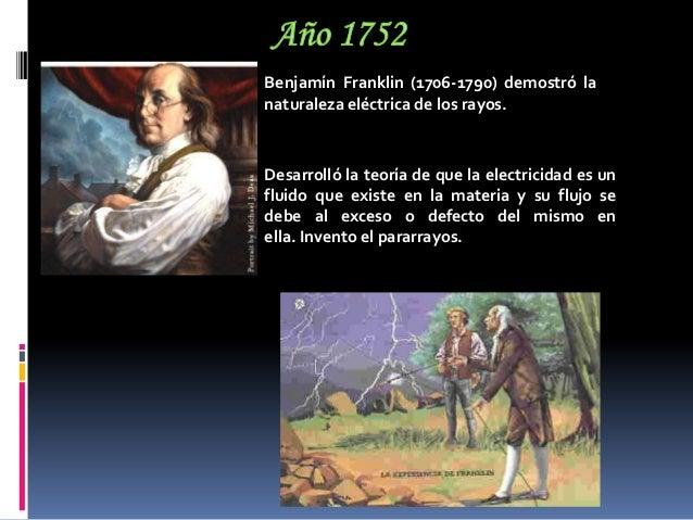 historia de la electricidad