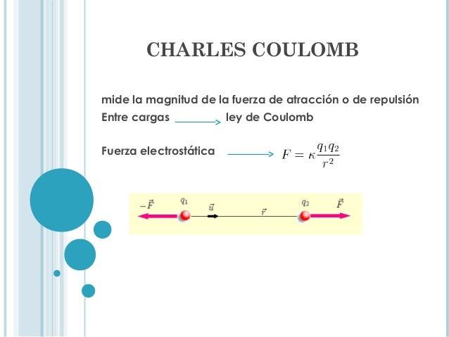 ALESSANDRO VOLTA Johannes Wilcke inventó el electróforo que fue posteriormente perfeccionado por Alessandro Volta