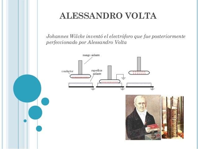 George Ohm Estableció la ley fundamental de las corrientes eléctricas, I: V/R