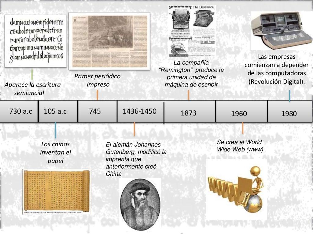 Linea Del Tiempo De La Historia De La Escritura