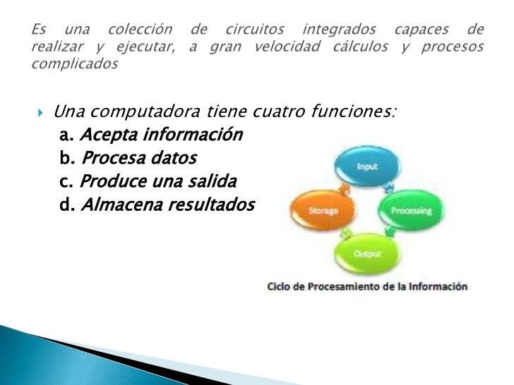    DISPOSITIVOS DE ENTRADA/SALIDA DE DATOS:    ◦ MODEM.- Es un convertidor de señales digitales a señales analógicas y   ...