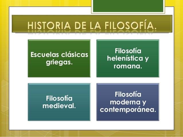 FilosofíaEscuelas clásicas                     helenística y    griegas.                       romana.                    ...