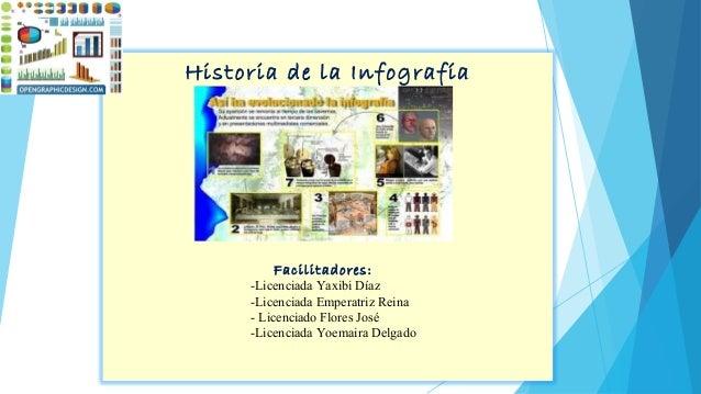 Historia de la Infografía  Facilitadores:  -Licenciada Yaxibi Díaz  -Licenciada Emperatriz Reina  - Licenciado Flores José...
