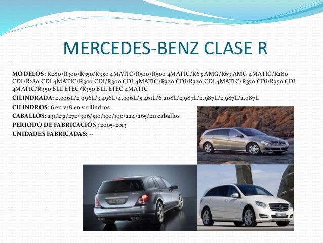 MERCEDES-BENZ CLASE R MODELOS: R280/R300/R350/R350 4MATIC/R500/R500 4MATIC/R63 AMG/R63 AMG 4MATIC/R280 CDI/R280 CDI 4MATIC...
