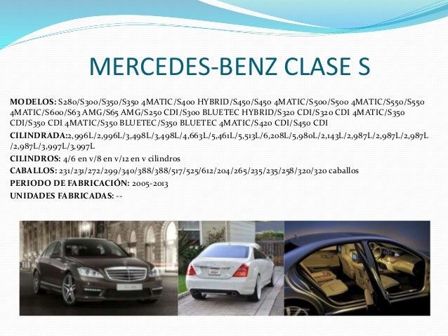 MERCEDES-BENZ CLASE S MODELOS: S280/S300/S350/S350 4MATIC/S400 HYBRID/S450/S450 4MATIC/S500/S500 4MATIC/S550/S550 4MATIC/S...
