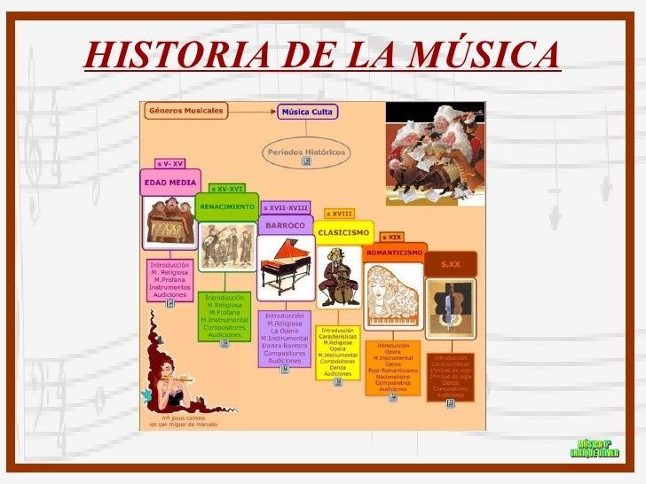 <ul>MÚSICA 6º ENRIQUE OLIVER </ul><ul>HISTORIA DE LA MÚSICA </ul>