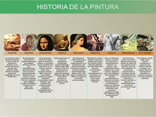 A lo largo de la historia, la pintura ha adoptado diferentes formas, según los distintos medios y técnicas utilizadas. Has...