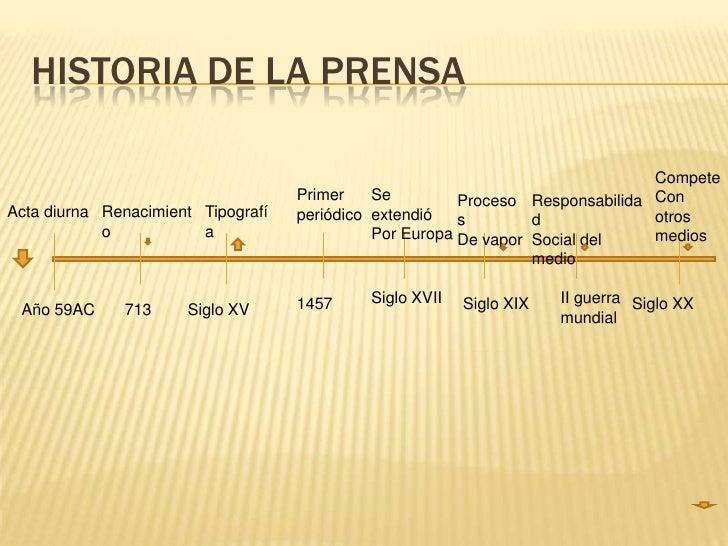 HISTORIA DE LA PRENSA                                                                                  Compete            ...