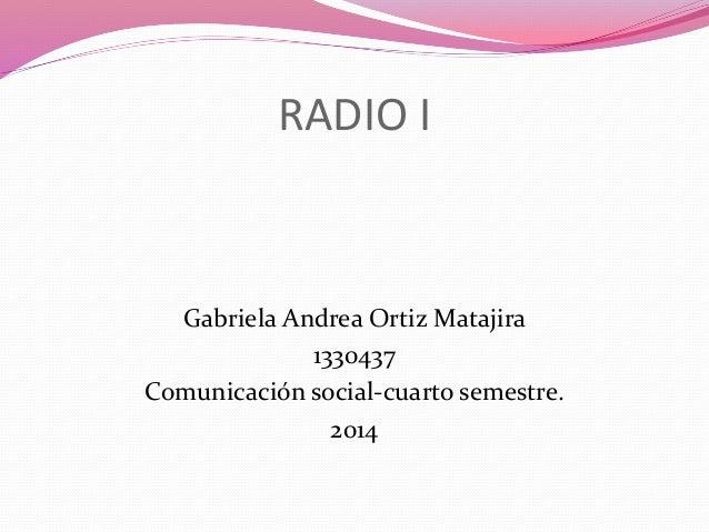 Breve historia de la radio en el mundo.