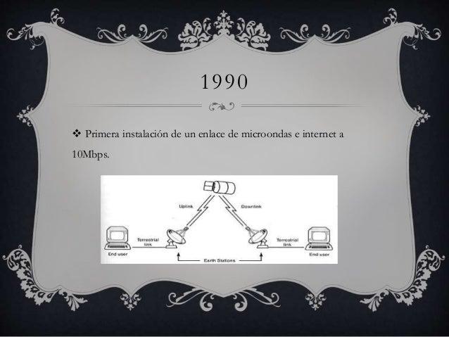 1990   Primera instalación de un enlace de microondas e internet a  10Mbps.