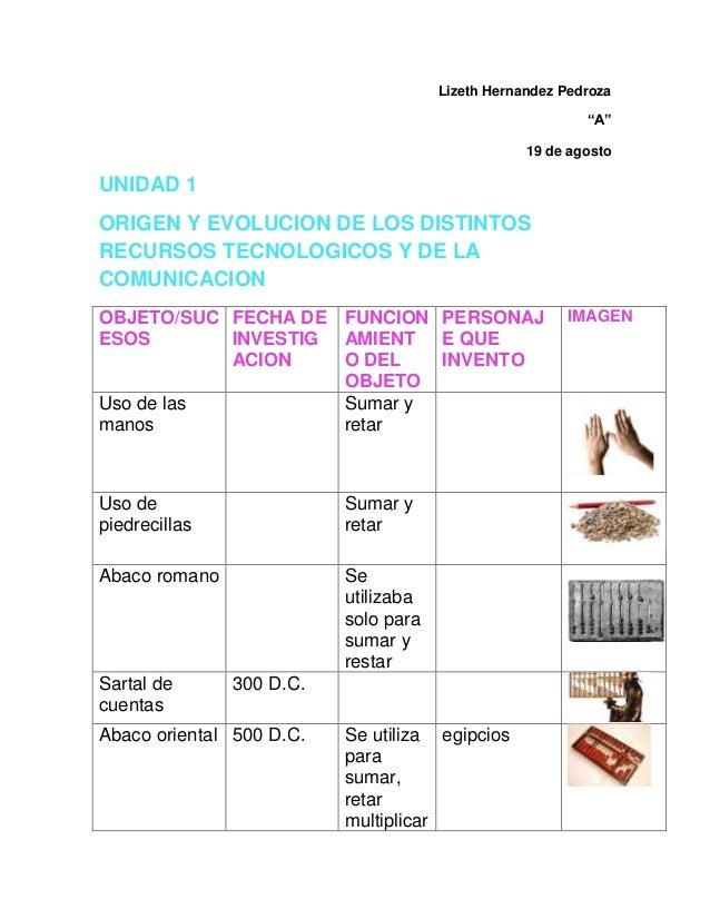 """Lizeth Hernandez Pedroza """"A"""" 19 de agosto UNIDAD 1 ORIGEN Y EVOLUCION DE LOS DISTINTOS RECURSOS TECNOLOGICOS Y DE LA COMUN..."""