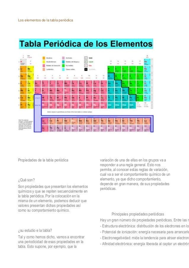 Historia de la tabla peridica 3 los elementos de la tabla peridicapropiedades de la tabla peridica urtaz Choice Image