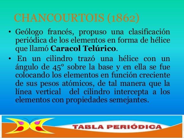 Historia de la tabla peridica 6 urtaz Image collections