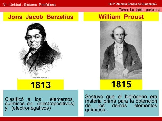 3 - Tabla Periodica De Los Elementos Resena Historica