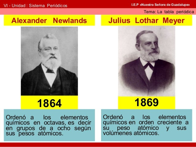 historia de la tabla peridica - Tabla Periodica Julius Lothar Meyer