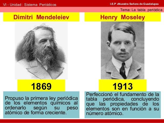 Historia de la tabla peridica 7 urtaz Image collections