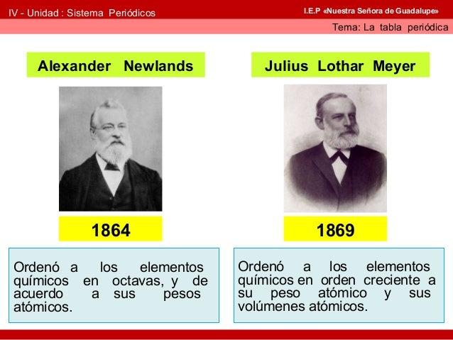 Historia de la tabla peridica caracol telrico 4 urtaz Image collections