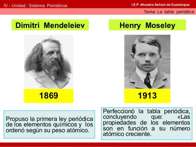 Historia de la tabla peridica 5 urtaz Image collections