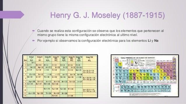 Historia de la tabla peridica claudia l lallico 12 henry g j moseley urtaz Image collections