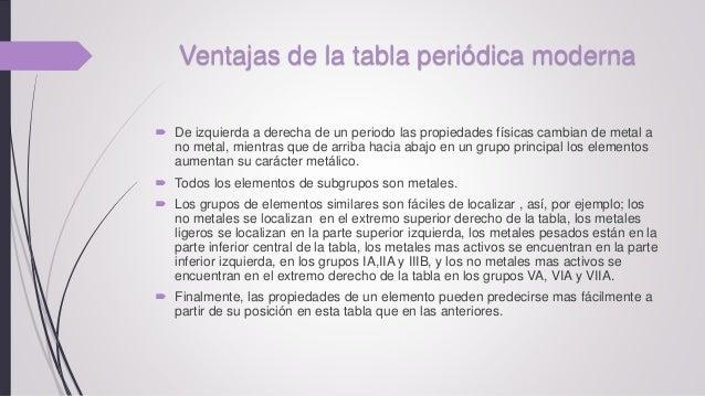 Historia de la tabla peridica claudia l lallico 15 ventajas de la tabla peridica moderna urtaz Images