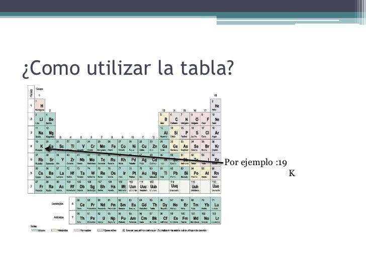 Historia de la tabla periodica Slide 3