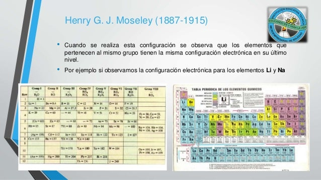 Historia de la tabla peridica 12 urtaz Choice Image