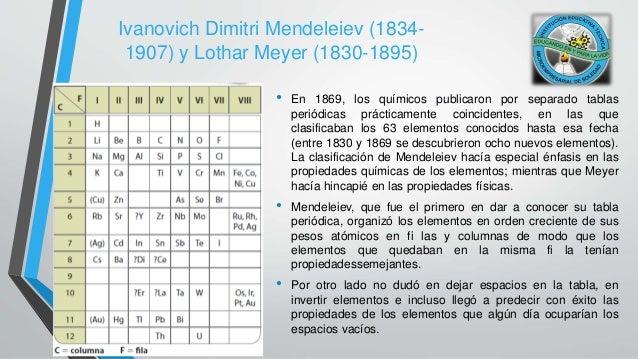 Historia de la tabla peridica propiedades completamente diferentes 9 ivanovich dimitri mendeleiev urtaz Image collections