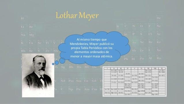 Historia de la tabla periodica periodica 5 urtaz Image collections