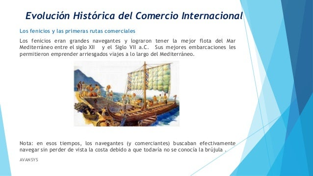El Matrimonio Romano Evolucion Historica : Historia del comercio internacional