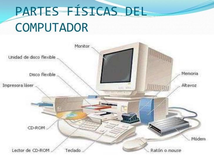 Historia del computador y sus partes