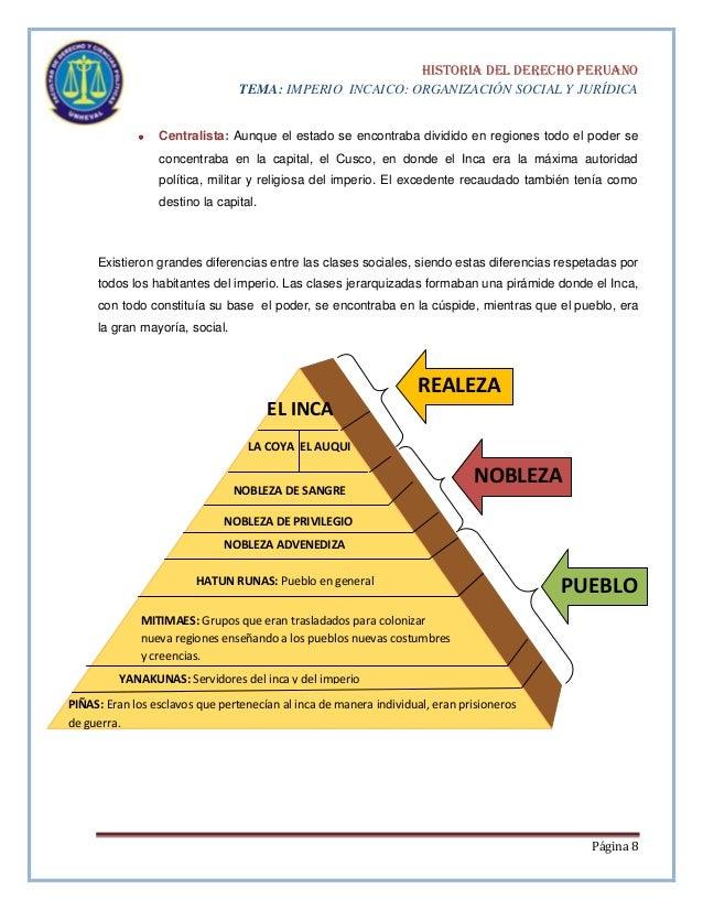 Negocio del esclavismo  a lo largo  de la historia  - Página 2 Organizacin-social-de-los-incas-desde-la-perspectiva-del-derecho-8-638